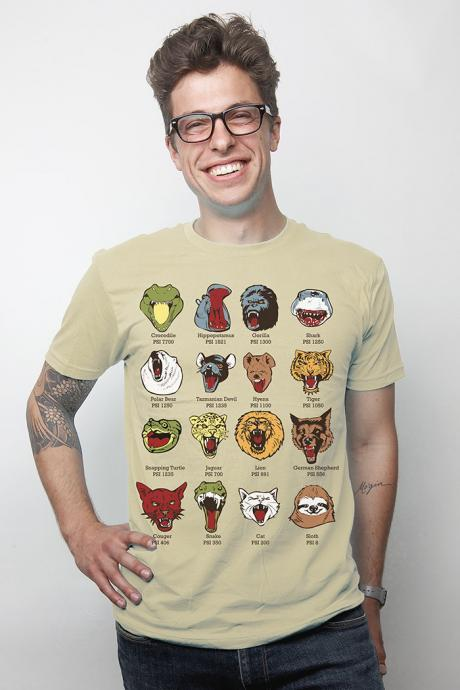 Know Your Chomps, Men's Animal Bite Tee, Crocodile to Sloth Psi Chart t-shirt, S-2XL Available