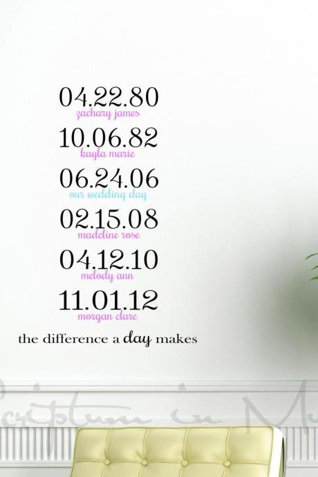 The Difference A Day Makes Custom Date Art Vinyl Decal