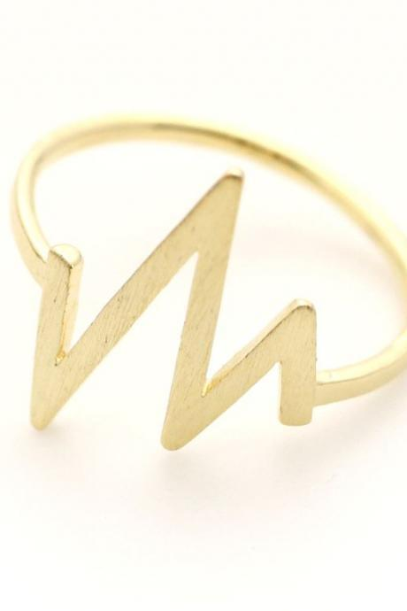Chic Urban ZigZag Wave Pattern Ring in Gold