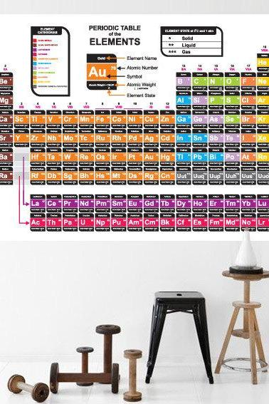 Wall Decor - Periodic Table wall decal for housewares (XL size)